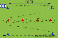 Illinois Agility Run Test Speed Footwork Drills Agility Coaching Tips - Sportplan Ltd Field Hockey Drills, Rugby Drills, Football Training Drills, Soccer Drills For Kids, Soccer Practice, Soccer Skills, Soccer Footwork Drills, Netball Coach, Hockey Coach
