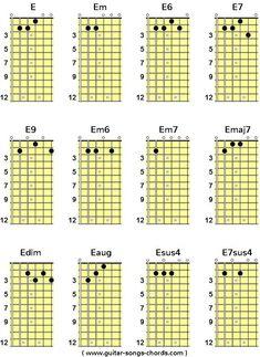 E Gitarrenakkorde | E Gitarrengriffe | E Guitar Chords #guitarchords