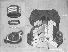 What were the gimbals in the Saturn V F-1 engines made of? - Quora