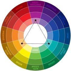 Схема № 2. Триада — сочетание 3 цветов Сочетание 3 цветов, лежащих на одинаковом расстоянии друг от друга. Обеспечивает высокую контрастность при сохранении гармонии. Такая композиция выглядит достаточно живой даже при использовании бледных и ненасыщенных цветов.