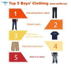 Top 5 #BackToSchool clothing trends for boys via #BlueKangaroo
