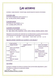 Les accents Plus French Language Lessons, French Language Learning, French Lessons, French Expressions, French Phrases, French Quotes, French Teacher, Teaching French, How To Speak French