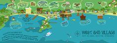West End Village, Roatán, Honduras by Kelly Hale - They Draw & Travel Honduras Diving, Honduras Travel, Roatan Honduras Resorts, Utila, West End Roatan, Beach Vacation Spots, Dive Resort, Caribbean Vacations, Caribbean Cruise