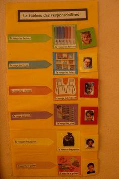 On apprend à vivre ensemble - Webécoles - Circonscription de Grenoble 3 Grande Section, Grenoble, Behance, Classroom Management, Preschool