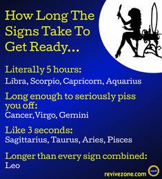 zodiac signs leo / zodiac signs & zodiac signs funny & zodiac signs outfits & zodiac signs dates & zodiac signs leo & zodiac signs love & zodiac signs clothes & zodiac signs art Zodiac Signs Sagittarius, Zodiac Sign Traits, Zodiac Star Signs, Zodiac Horoscope, Horoscope Signs, Leo Zodiac, Aquarius Astrology, Astrology Numerology, Numerology Chart