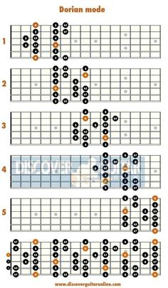 Dorian mode: 5 patterns Discover Guitar Online, Learn to Play Guitar Guitar Scales Charts, Guitar Chords And Scales, Learn Guitar Chords, Music Chords, Jazz Guitar, Guitar Strings, Music Theory Guitar, Music Guitar, Playing Guitar