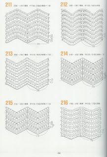 SOLO PUNTOS: Crochet Zigzag