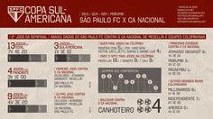 #68 - Copa Sul-Americana: São Paulo x Atlético Nacional - 26.11.2014