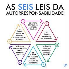 Você conhece as leis da autorre. -You can find Leis and more on o.You can find Leis and more on our web.