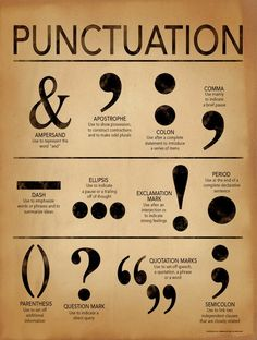 """With educated people, I suppose, punctuation is a matter of rule; with me it is a matter of feeling. But I must say I have a great respect for the semicolon; it's a very useful little chap."" -- Abraham Lincoln *Features twelve common punctuation marks with a quick usage tip. *Poster is produced"