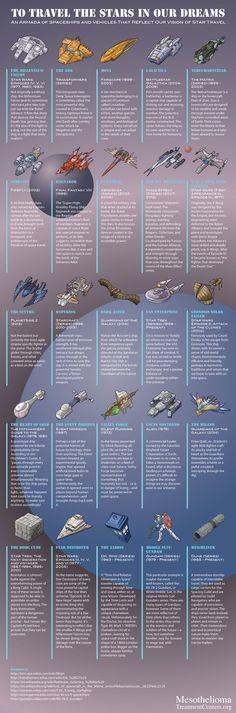To Travel the Stars in Our Dreams: An Armada of Spaceships and Vehicles Infographic