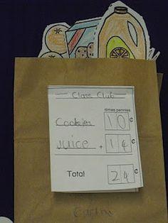 what will you buy?  math bulletin board.