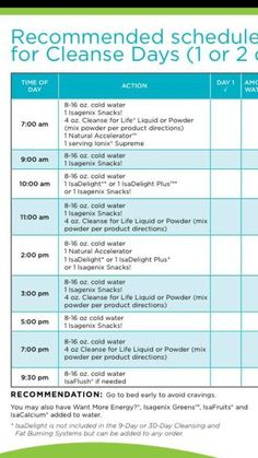 isagenix shake day schedule - Google Search                                                                                                                                                                                 More