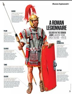 """Roman Legionary soldier and the equipment they used. From All About History Magazine. Rome History, European History, Ancient History, Roman Reigns Logo, Roman Helmet, Rome Antique, Roman Legion, Roman Gods, Roman Republic"