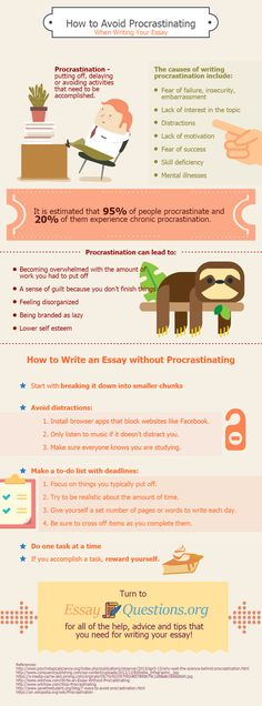 steps to write an essay mind map learning how to write out procrastinating can be really easy just check out this infographic