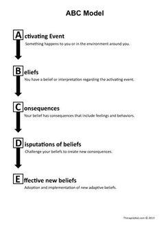 Passive, Aggressive, and Assertive Communication (Worksheet | School ...