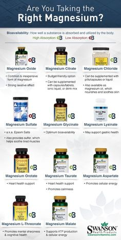 magnesium types #headachechart