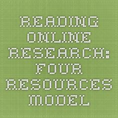 Reading Online - Research: Four Resources Model