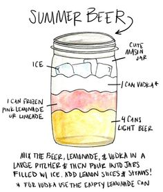 Free summer beer recipe printable. Add it to your recipe book or tape it up next to your bar cart!