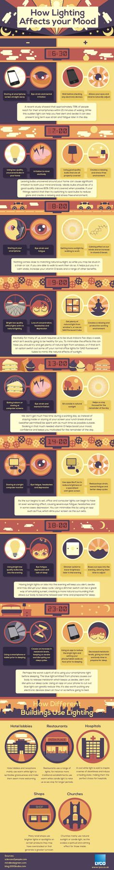 How Lighting Affects Your Mood #Infographic #LifeStyle