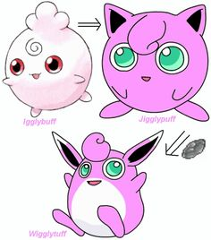 Igglybuff Evolution