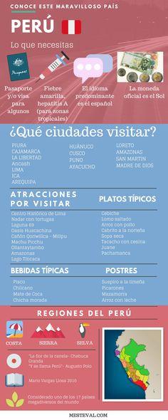 Una pequeña inforgrafía sobre Perú   #infografia #mesteval #peru #viajes #viajarsolo