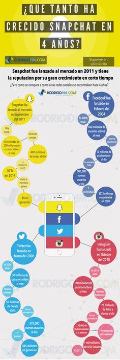 SNAPCHAT 2011-2015 #INFOGRAFIA #INFOGRAPHIC #SOCIALMEDIA