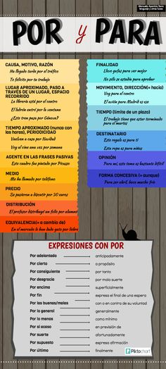 por y para #learnspanishforadults