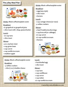 3 day diet plan. Looked for this forever. Worked for me but not for everyone. I think it works best as a starter to condition yourself to get rid of all the unhealthy foods. As well as shrink you stomache. (Overeating will stretch out your stomache.) You get used to eating a more normal portion size. Oldie but a goodie. Best if you need to lose more than 20 lbs.