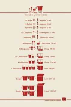 cooking measurments chart chasingdelicious