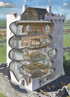 Líníocht Blog - blog of J G O'Donoghue: Inside a Tower House Illustration