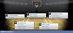 Memphis Grizzlies Depth Chart - 2014-15 NBA Season