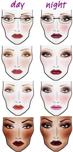 Face Makeup Schematic