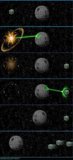 Probably in my top three reasons for Star Trek Universe > Star Wars Universe. Borg Vs Deathstar by zenzmurfy.deviantart.com on @deviantART