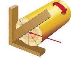 Zentrierwinkel schnell und günstig selbst herstellen #woodworkingtools