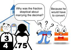 Question: Why was the fraction skeptical about marrying the decimal? Answer: Because he would have to convert. --- Follow My Math Jokes Board for more Math Humor: http://www.pinterest.com/mathfilefolder/math-jokes-humor/ #MathHumor #MathJokes