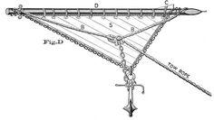 sail boat parts drawings - Google Search