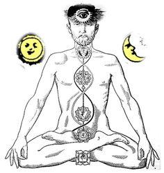 Pranayama: Learning the Art of Balanced Breathing – Fractal Enlightenment
