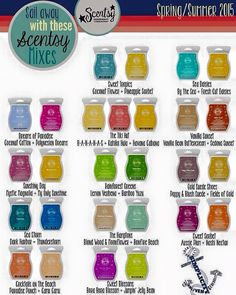 Mix it up! Scentsy recipes! makesscentswright.scentsy.us www.facebook.com/TiffanyYourScentsyLady