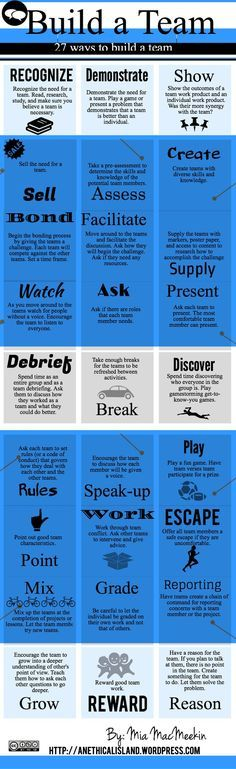 More Teamwork, Less Group Work: 27 Ways To Build A Team - Not all group work is teamwork. A team is more meaningful and intentional than a group, and therefore offers a different depth of experience and education. [infographic]