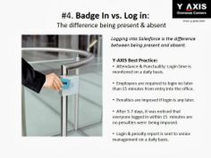 #4. Badge In Vs. Log in: The difference being present & absent