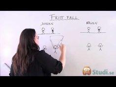 Fritt fall (Fysik) - Studi.se Film, Movie, Film Stock, Cinema, Films
