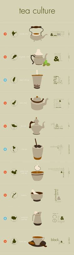 Tea Culture Infographic: India, Morocco, Taiwan, Pakistan, Tibet, Thailand, China, Japan, United States, United Kingdom