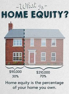 46 Home Equity Strategies Ideas Home Equity Equity Home Equity Loan