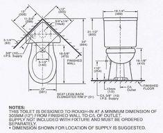 corner toilet dimensions