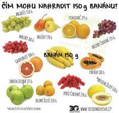 30ti denní výzva - Vychytávky Detox, Healthy Recipes, Healthy Food, Health Fitness, Low Carb, Fruit, Nutrition Meal Plan, Flat Stomach, Healthy Nutrition