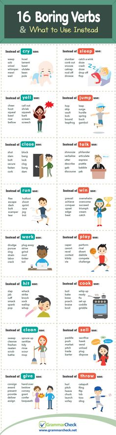 Writers Write is a comprehensive writing resource. In this infographic, we share 16 boring verbs and what to use instead. Book Writing Tips, English Writing Skills, Writing Words, Teaching Writing, Writing Test, English Vocabulary Words, Learn English Words, English Grammar, English Tips