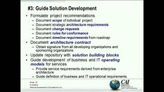Integrating Enterprise Architecture with Solution Delivery http://www.itmpi.org/subscribe  This webinar will study lessons learned from working with different Scrum teams around the world. Areas include:  over-zealous use of the agile manifesto; no release plan; , embracing too much change; managing risk; managing dependencies; end-user involvement, and more.  http://www.itmpi.org/subscribe