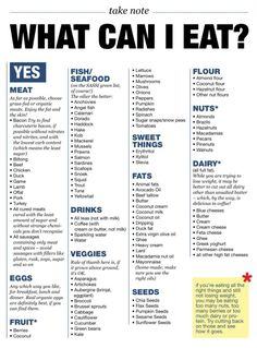 The Ketogenic Diet for Burning Fat Food List #keto