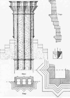 """Fig. 67. Ornamental Brick Chimney stack.  This section is from the book """"The Principles And Practice Of Modern House-Construction"""", by G. Lister Sutcliffe, 1905"""